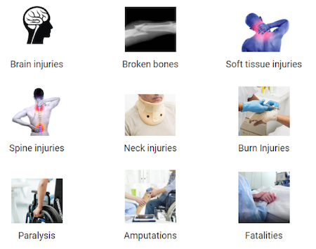 types of injured